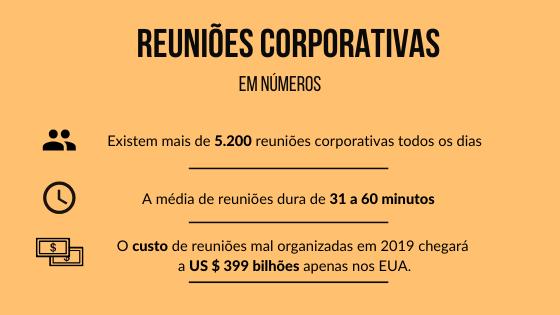 reuniões corporativas
