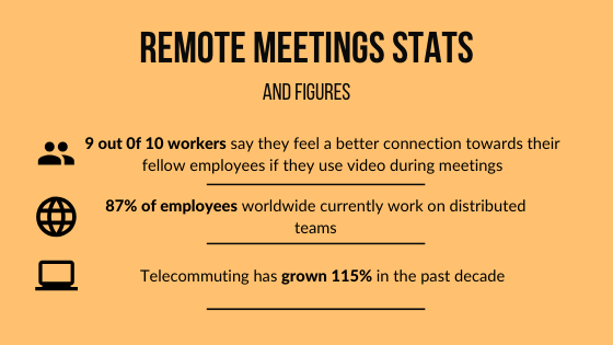 remote meetings transcription