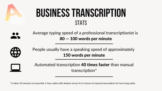 business transcription facts