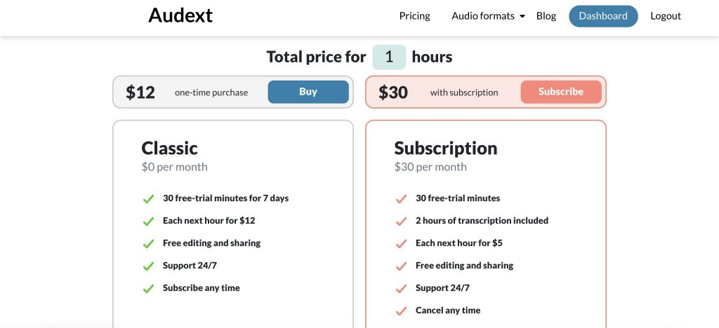 Audext pricing